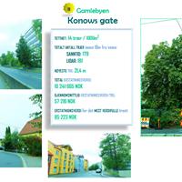 Konows gate